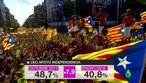 independencia1